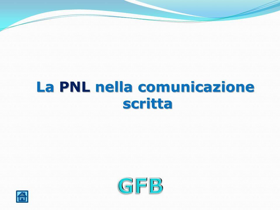 La PNL nella comunicazione