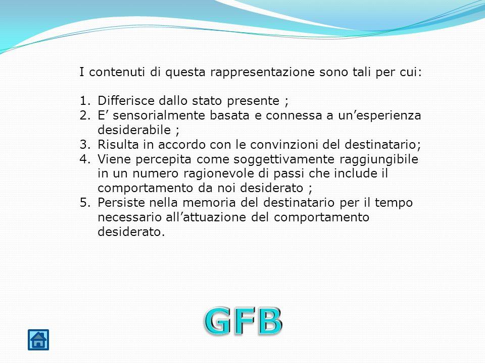 GFB I contenuti di questa rappresentazione sono tali per cui: