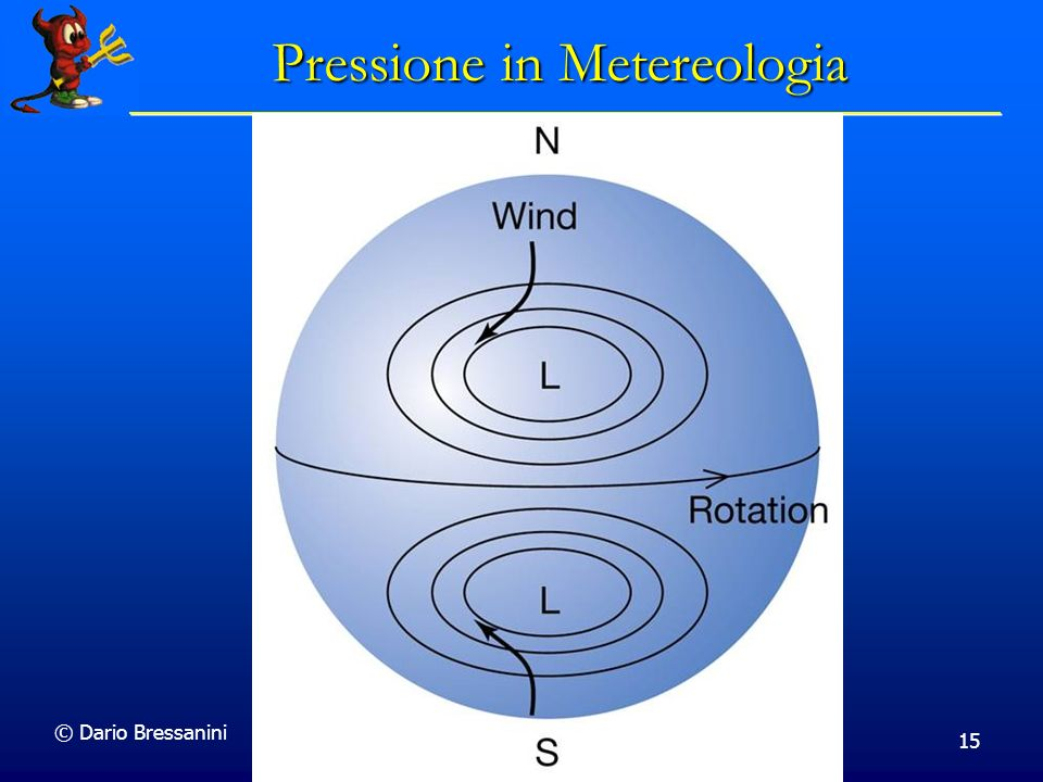 Pressione in Metereologia