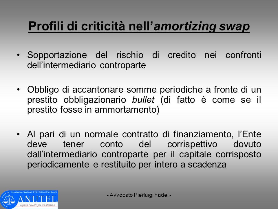 Profili di criticità nell'amortizing swap