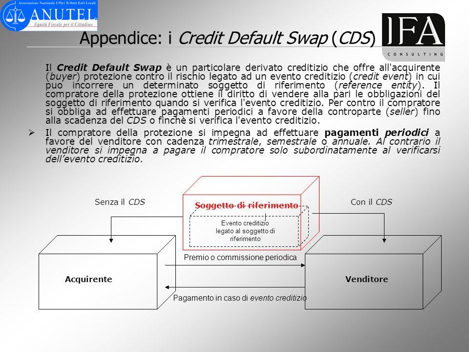 Appendice: i Credit Default Swap (CDS)