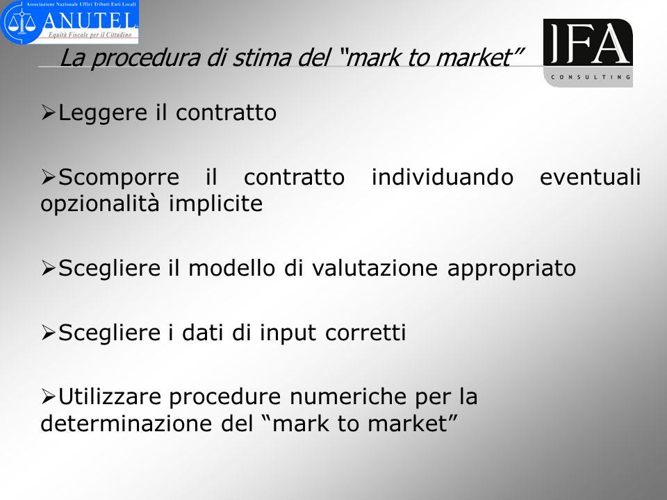 La procedura di stima del mark to market