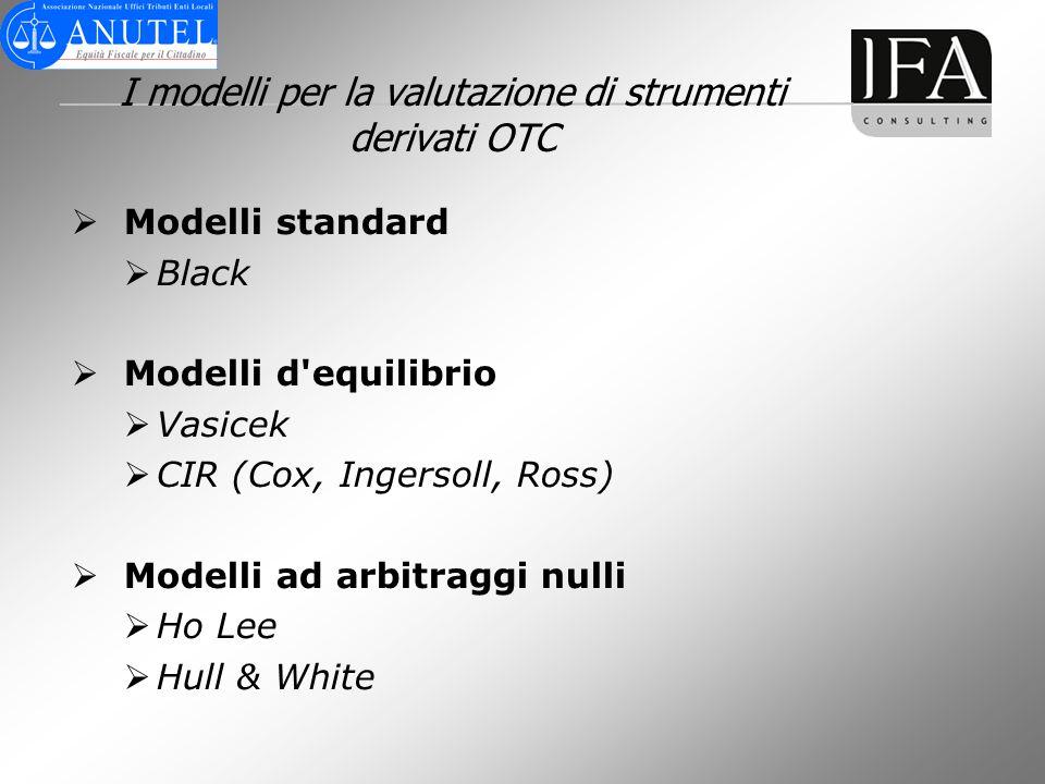I modelli per la valutazione di strumenti derivati OTC