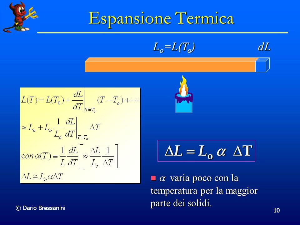 Espansione Termica L  Lo T Lo=L(To) dL
