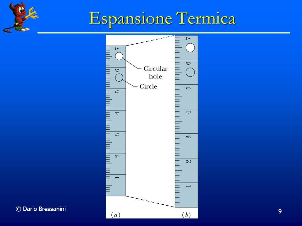 Espansione Termica © Dario Bressanini