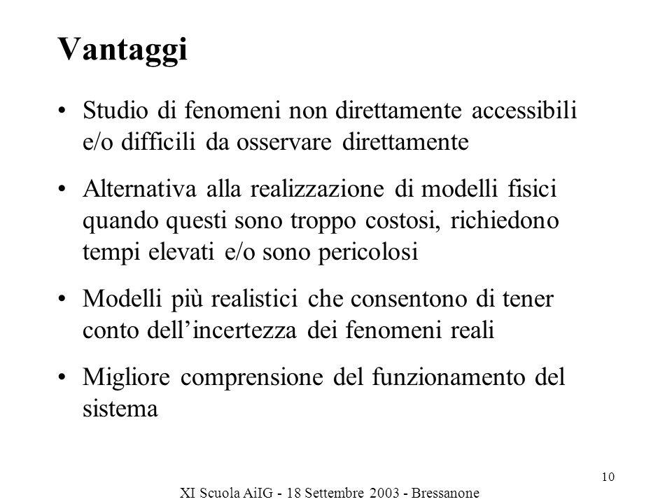 Vantaggi Studio di fenomeni non direttamente accessibili e/o difficili da osservare direttamente.