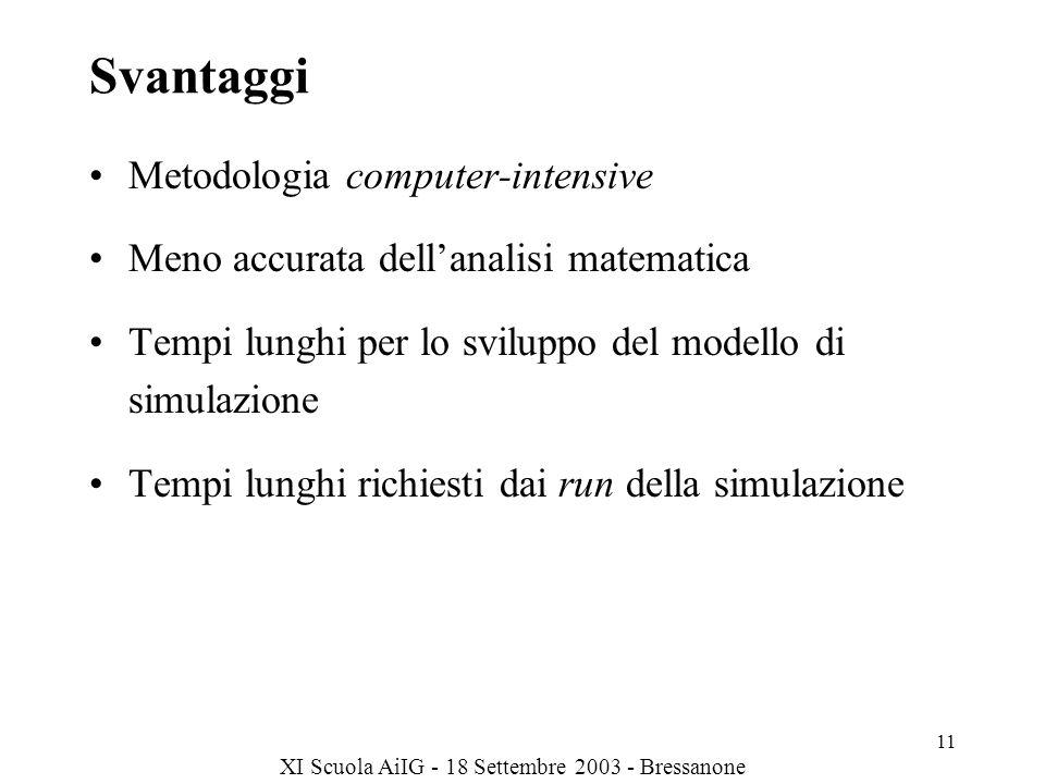 Svantaggi Metodologia computer-intensive
