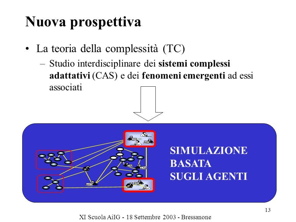 Nuova prospettiva La teoria della complessità (TC) SIMULAZIONE BASATA