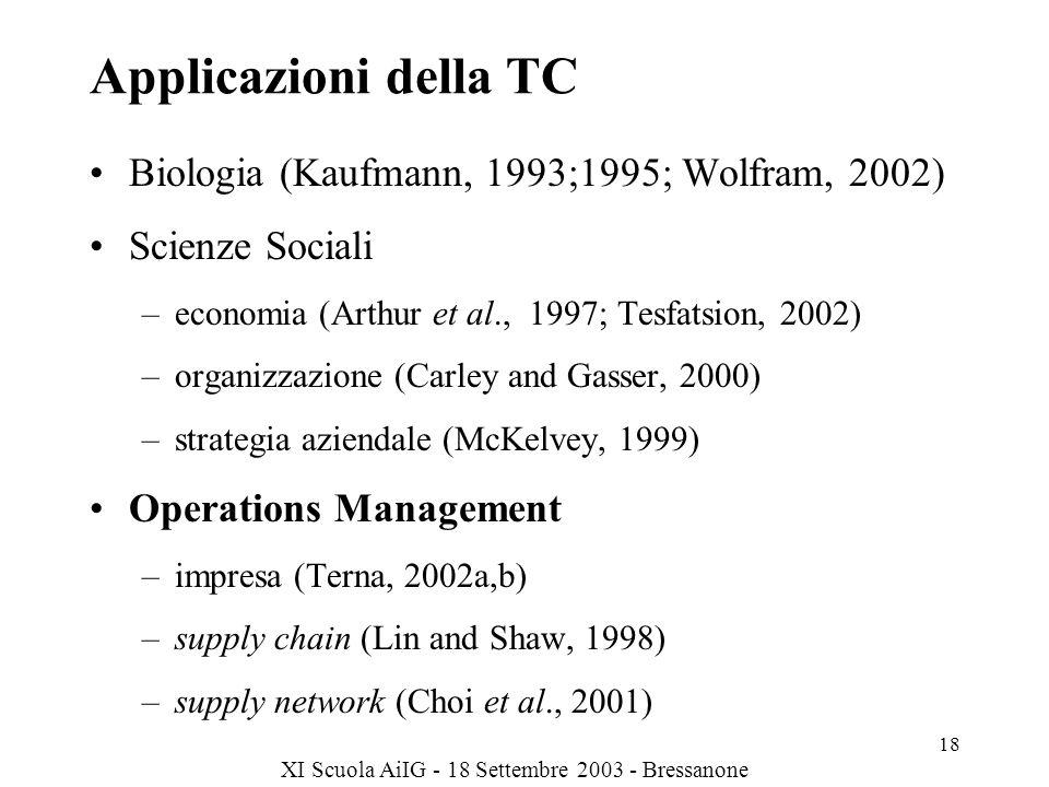 Applicazioni della TC Biologia (Kaufmann, 1993;1995; Wolfram, 2002)