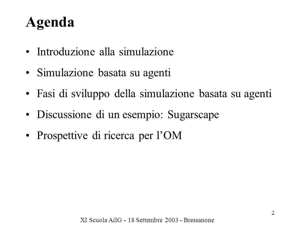 Agenda Introduzione alla simulazione Simulazione basata su agenti