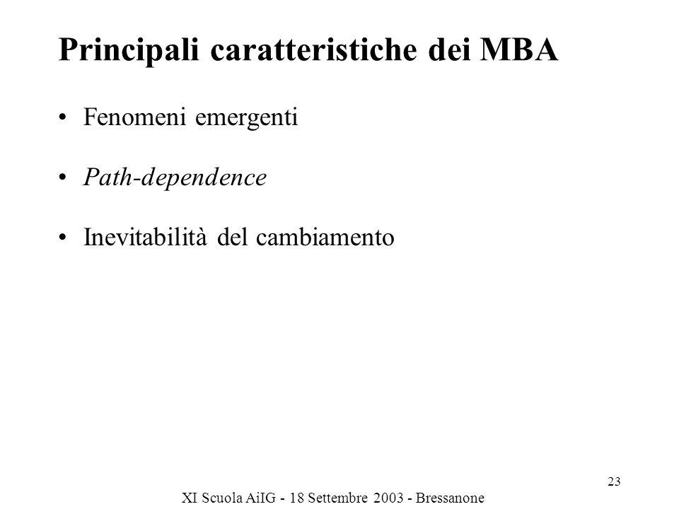 Principali caratteristiche dei MBA