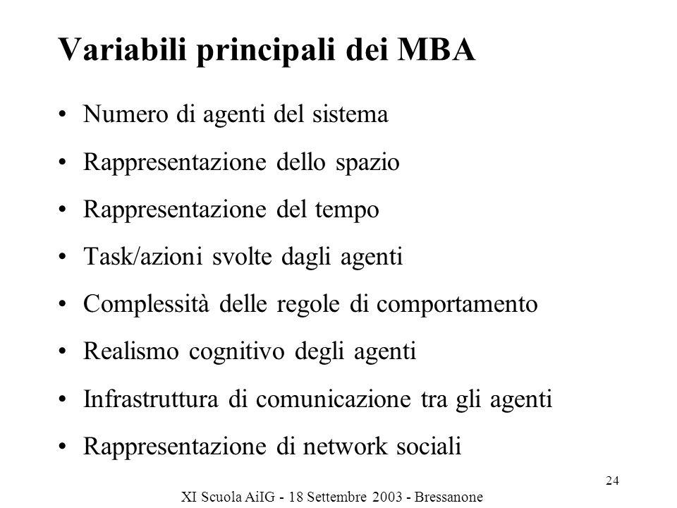 Variabili principali dei MBA