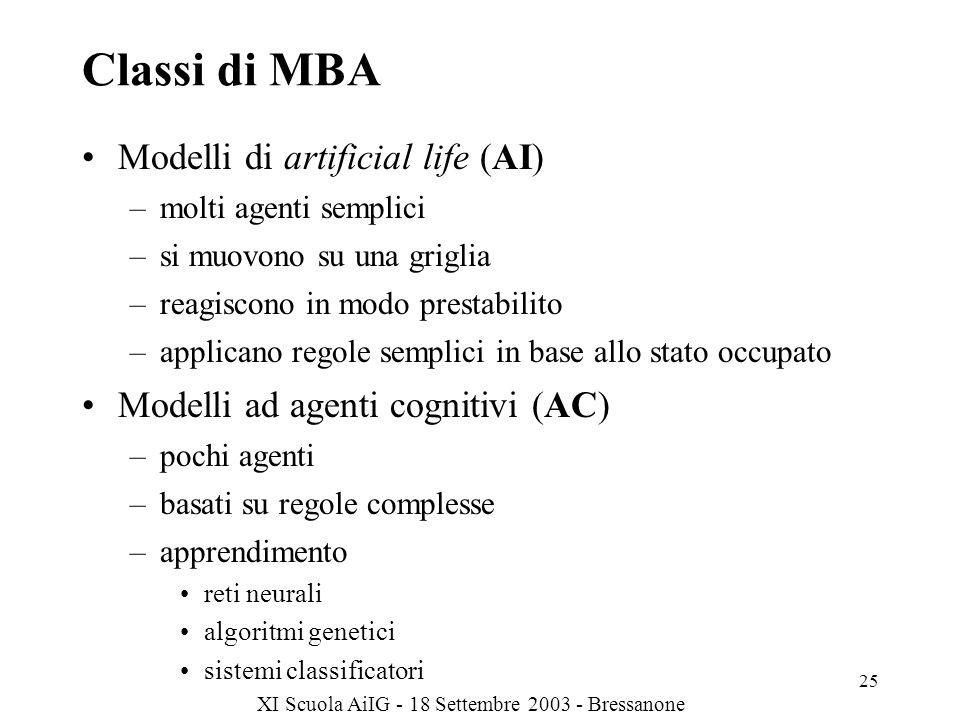 Classi di MBA Modelli di artificial life (AI)