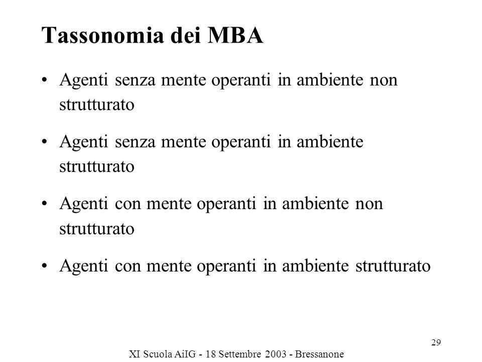 Tassonomia dei MBA Agenti senza mente operanti in ambiente non strutturato. Agenti senza mente operanti in ambiente strutturato.