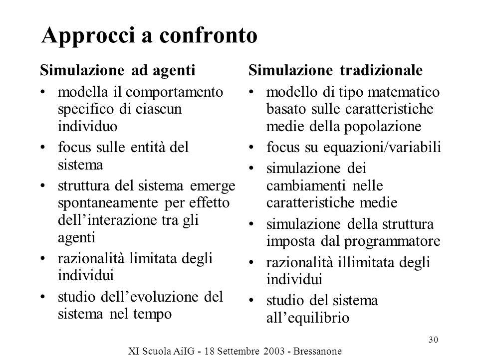 Approcci a confronto Simulazione ad agenti Simulazione tradizionale