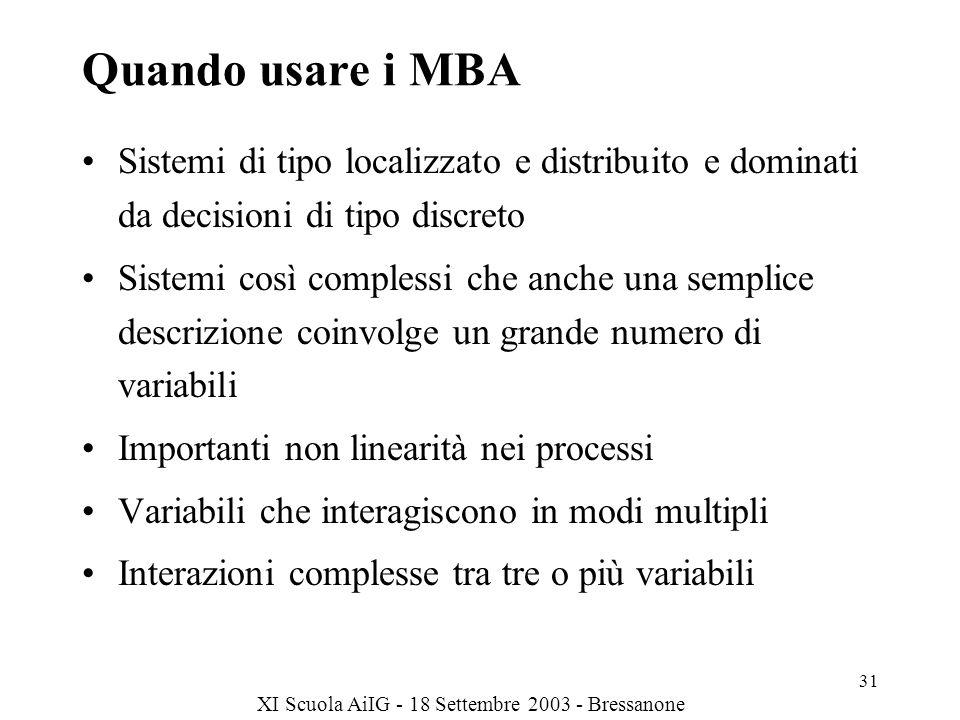 Quando usare i MBA Sistemi di tipo localizzato e distribuito e dominati da decisioni di tipo discreto.
