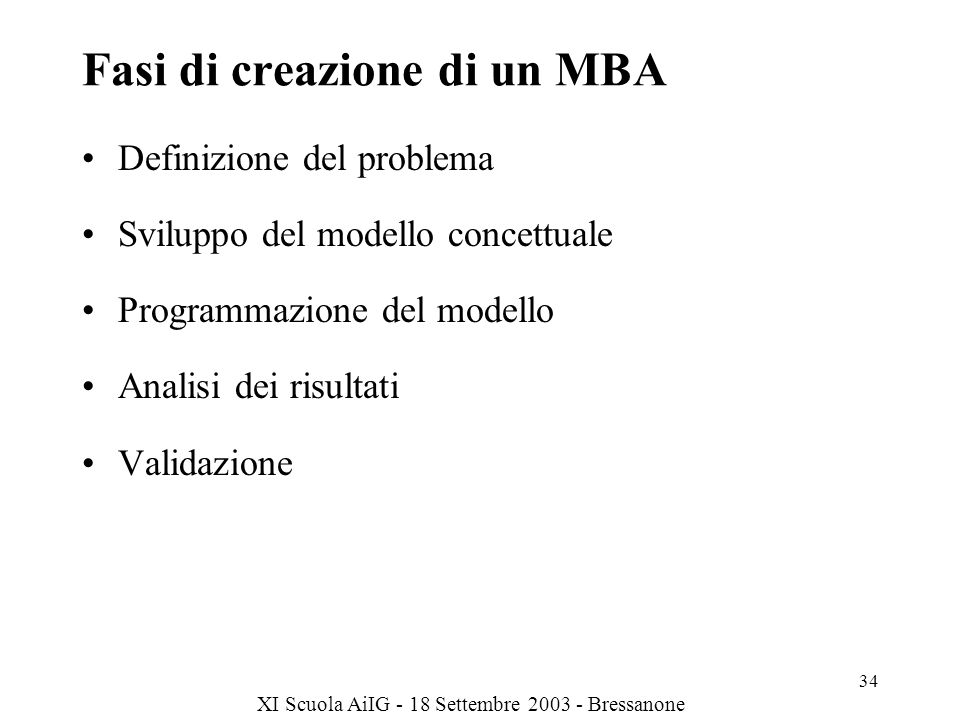 Fasi di creazione di un MBA