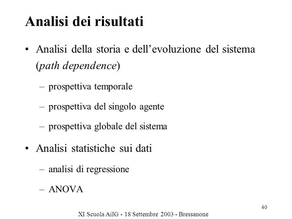 Analisi dei risultati Analisi della storia e dell'evoluzione del sistema (path dependence) prospettiva temporale.