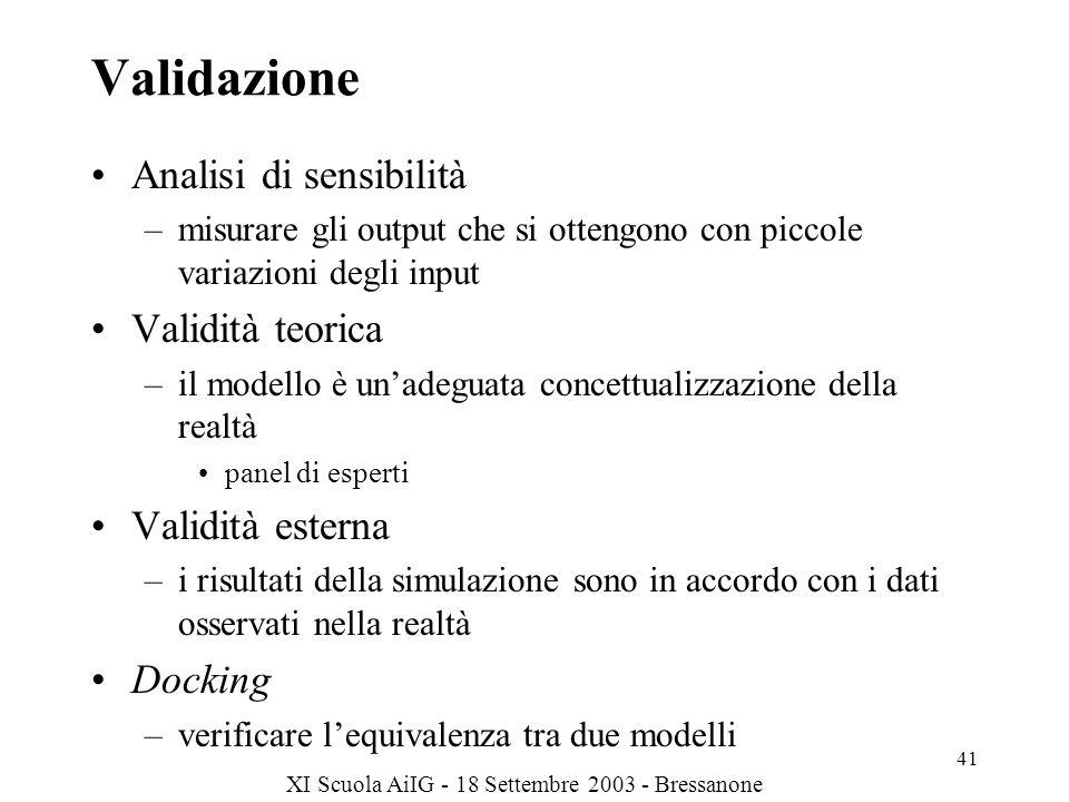 Validazione Analisi di sensibilità Validità teorica Validità esterna