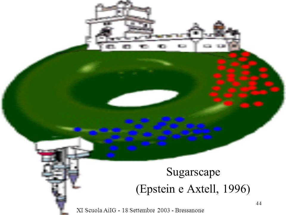 Sugarscape (Epstein e Axtell, 1996)