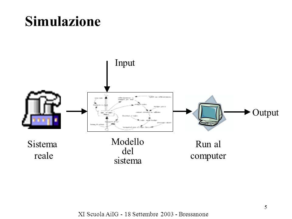 Simulazione Run al computer Input Output Modello del sistema Sistema
