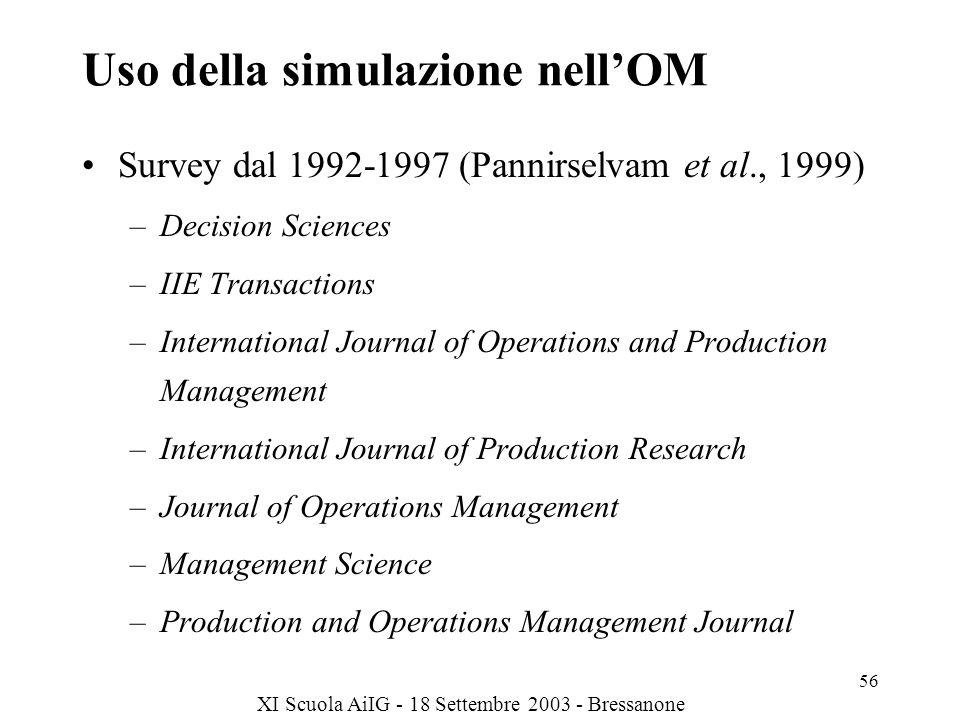 Uso della simulazione nell'OM