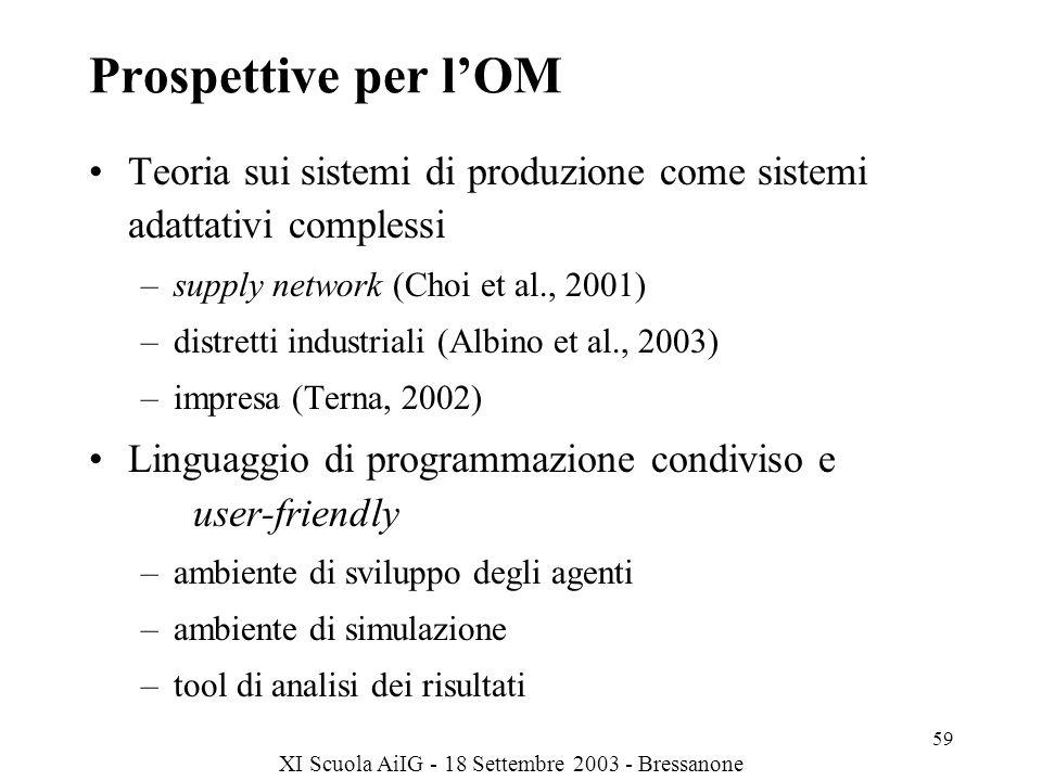 Prospettive per l'OM Teoria sui sistemi di produzione come sistemi adattativi complessi. supply network (Choi et al., 2001)