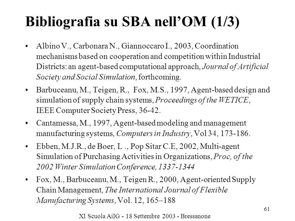 Bibliografia su SBA nell'OM (1/3)