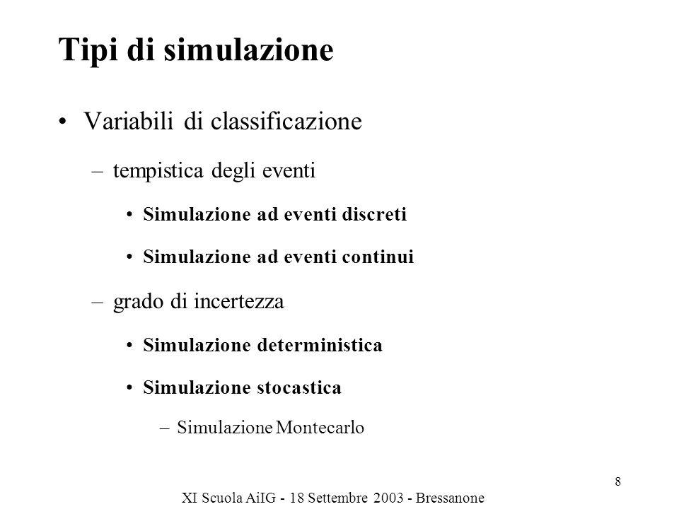 Tipi di simulazione Variabili di classificazione