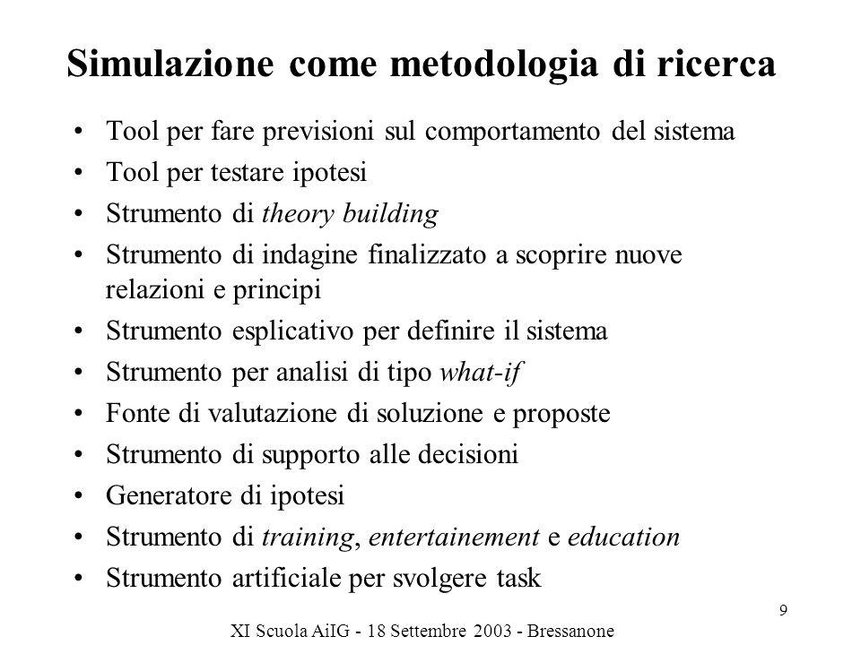 Simulazione come metodologia di ricerca
