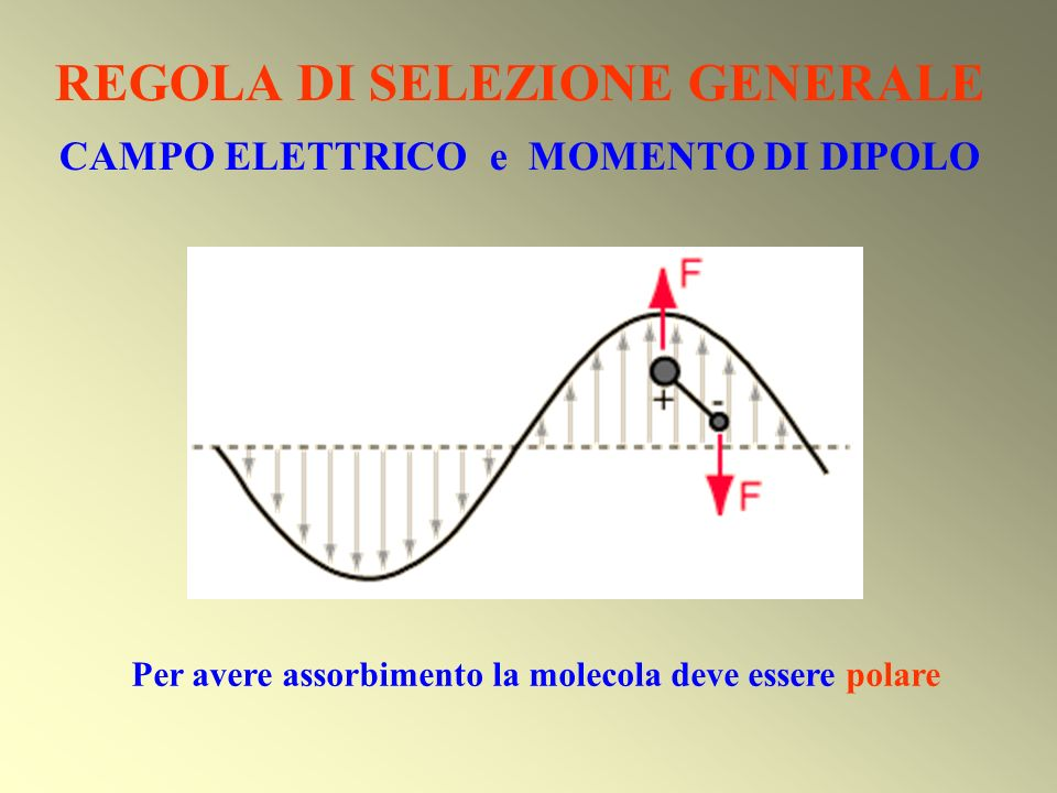 REGOLA DI SELEZIONE GENERALE CAMPO ELETTRICO e MOMENTO DI DIPOLO