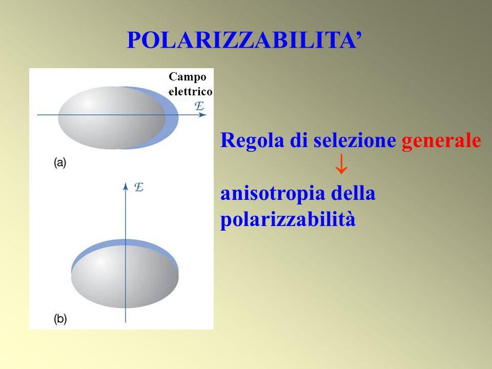 POLARIZZABILITA' Regola di selezione generale 