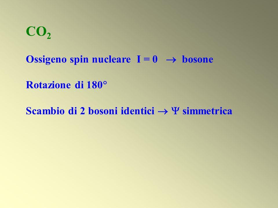 CO2 Ossigeno spin nucleare I = 0  bosone Rotazione di 180