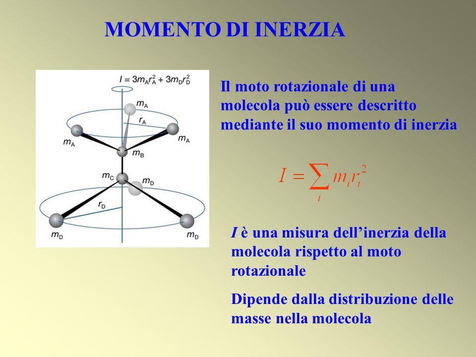 MOMENTO DI INERZIA Il moto rotazionale di una molecola può essere descritto mediante il suo momento di inerzia.
