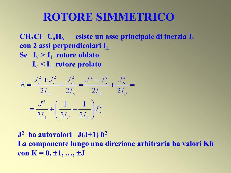 ROTORE SIMMETRICO CH3Cl C6H6 esiste un asse principale di inerzia I// con 2 assi perpendicolari I