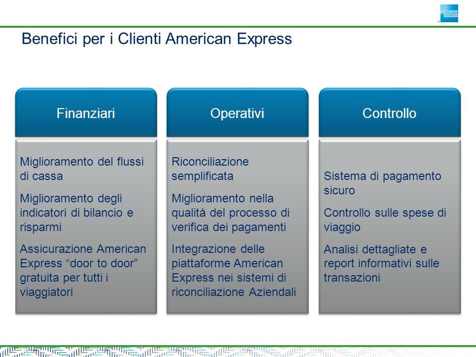 Benefici per i Clienti American Express