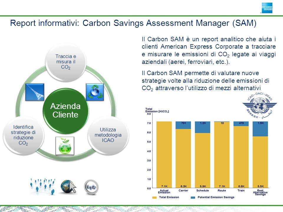 Report informativi: Carbon Savings Assessment Manager (SAM)