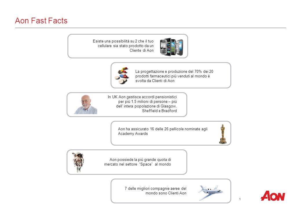 Aon Fast Facts Esiste una possibilità su 2 che il tuo