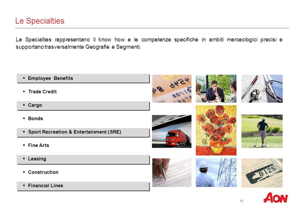 Le Specialties