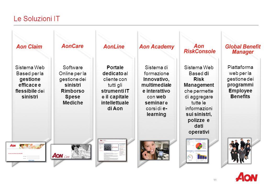 Le Soluzioni IT Sistema Web Based per la gestione efficace e flessibile dei sinistri.