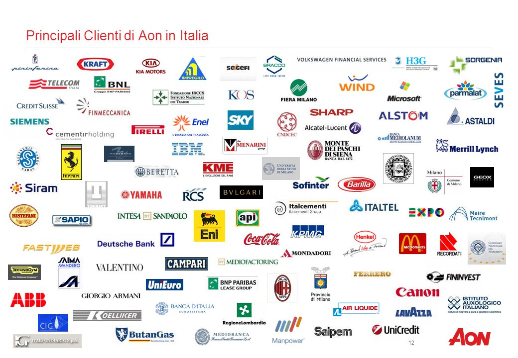 Principali Clienti di Aon in Italia