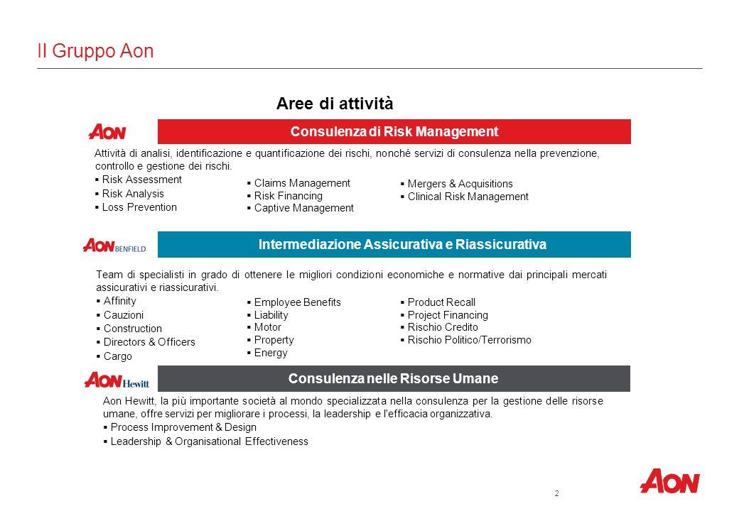 Il Gruppo Aon Aree di attività Consulenza di Risk Management