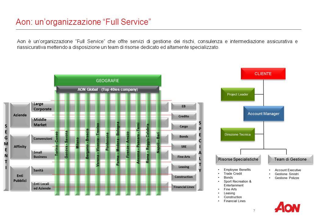 Aon: un'organizzazione Full Service