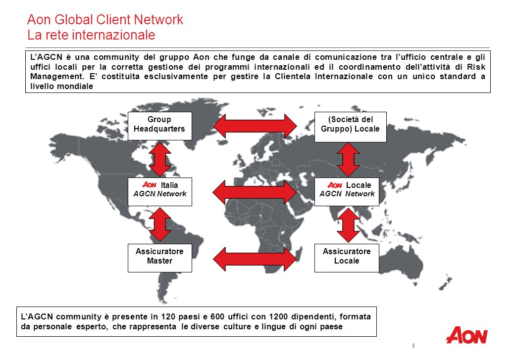 Aon Global Client Network La rete internazionale