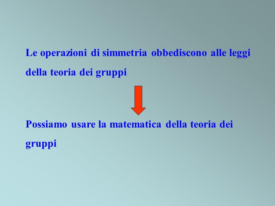 Le operazioni di simmetria obbediscono alle leggi della teoria dei gruppi