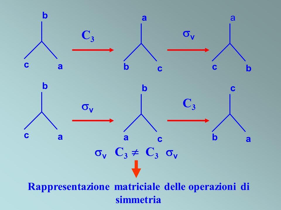 Rappresentazione matriciale delle operazioni di simmetria