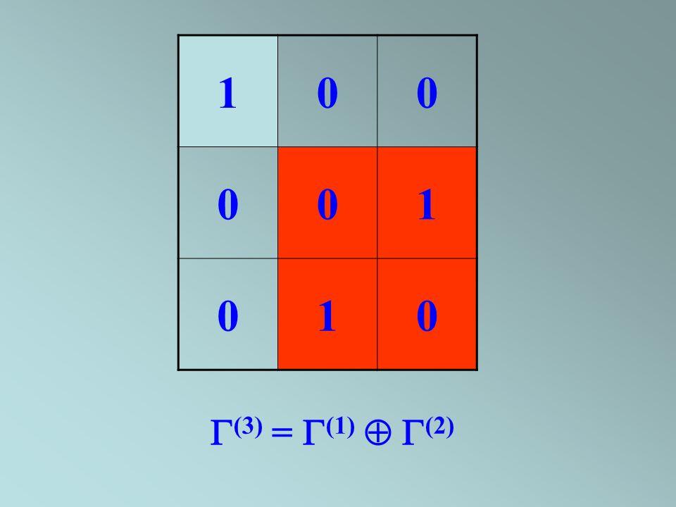 1 (3) = (1)  (2)