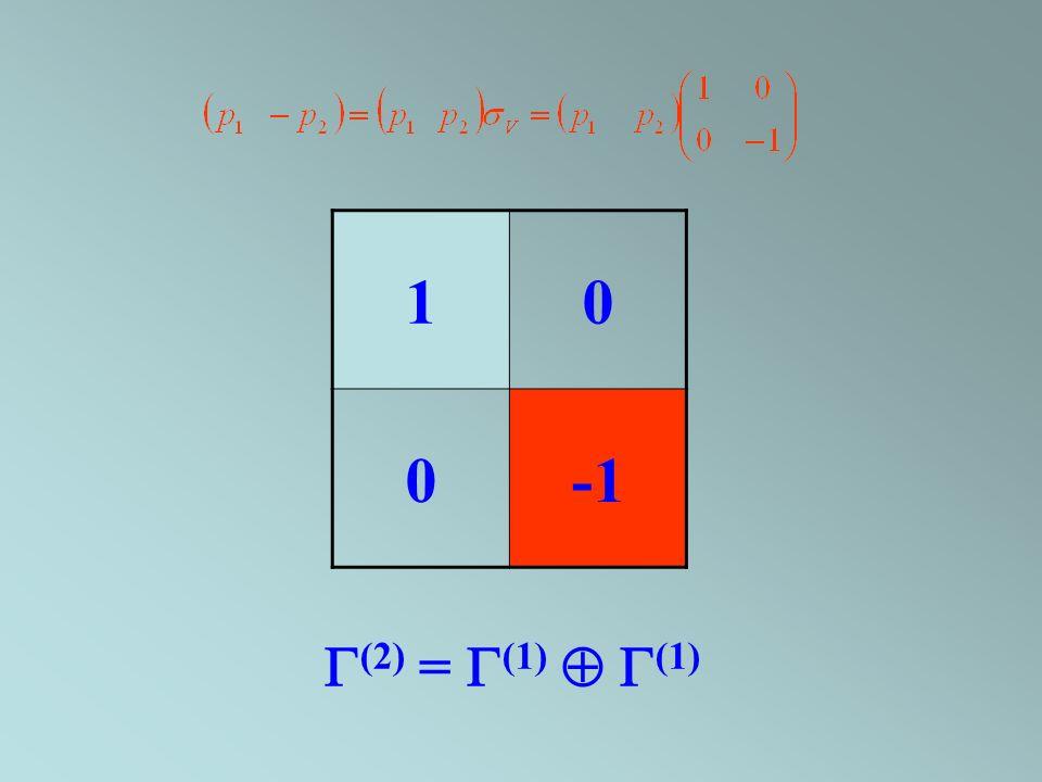 1 -1 (2) = (1)  (1)
