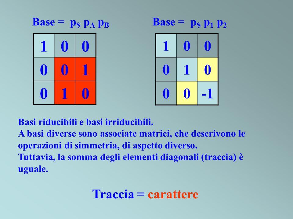 1 1 -1 Traccia = carattere Base = pS pA pB Base = pS p1 p2