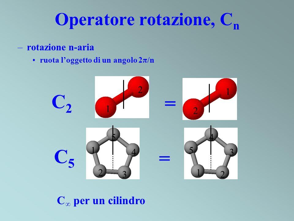 Operatore rotazione, Cn